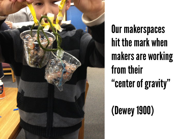 Makers' Center of Gravity