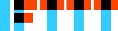 IFTTT Maker Channel